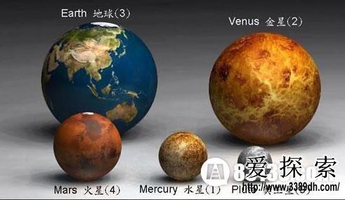 宇宙奥秘:太阳系八大行星你知道多少?(2)